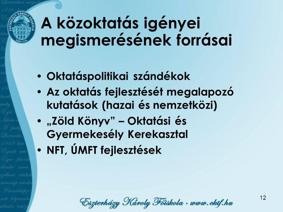 """12 A közoktatás igényei megismerésének forrásai Oktatáspolitikai szándékok Az oktatás fejlesztését megalapozó kutatások (hazai és nemzetközi) """"Zöld Könyv – Oktatási és Gyermekesély Kerekasztal NFT, ÚMFT fejlesztések"""