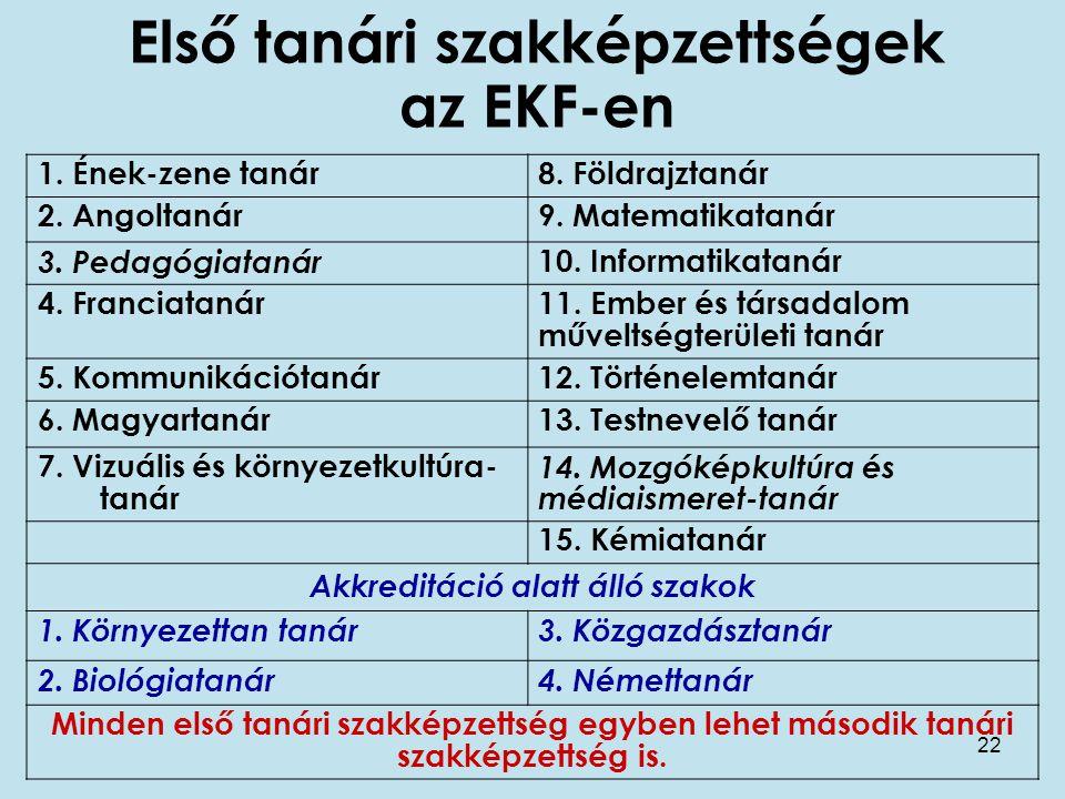 22 Első tanári szakképzettségek az EKF-en 1. Ének-zene tanár8.