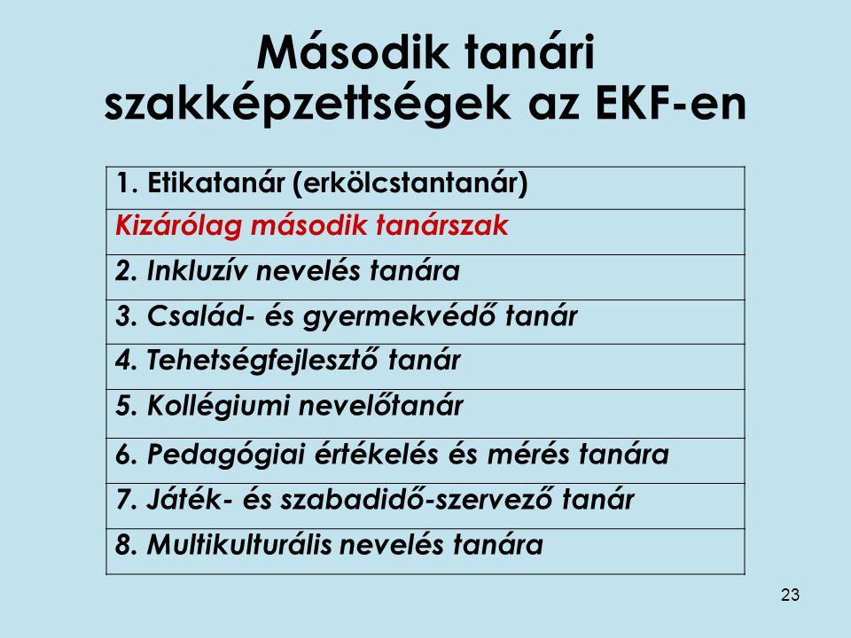 23 Második tanári szakképzettségek az EKF-en 1. Etikatanár (erkölcstantanár) Kizárólag második tanárszak 2. Inkluzív nevelés tanára 3. Család- és gyer
