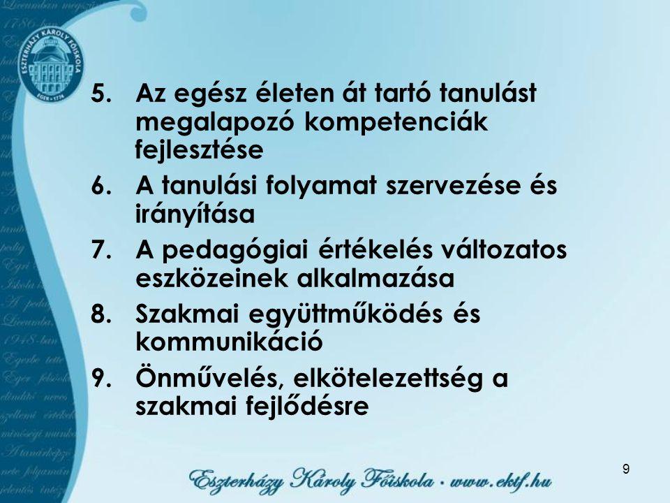 9 5.Az egész életen át tartó tanulást megalapozó kompetenciák fejlesztése 6.A tanulási folyamat szervezése és irányítása 7.A pedagógiai értékelés változatos eszközeinek alkalmazása 8.Szakmai együttműködés és kommunikáció 9.Önművelés, elkötelezettség a szakmai fejlődésre