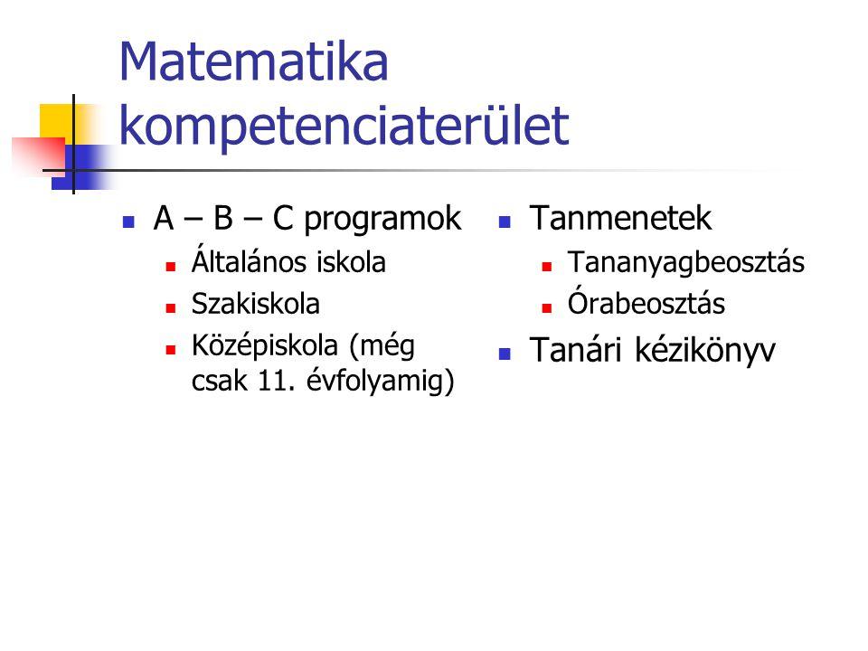 Matematika kompetenciaterület A – B – C programok Általános iskola Szakiskola Középiskola (még csak 11. évfolyamig) Tanmenetek Tananyagbeosztás Órabeo