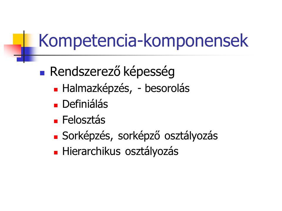 Kompetencia-komponensek Rendszerező képesség Halmazképzés, - besorolás Definiálás Felosztás Sorképzés, sorképző osztályozás Hierarchikus osztályozás