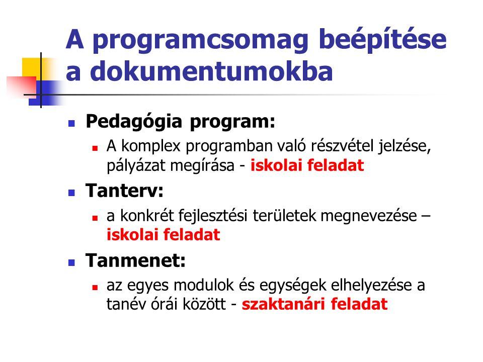 A programcsomag beépítése a dokumentumokba Pedagógia program: A komplex programban való részvétel jelzése, pályázat megírása - iskolai feladat Tanterv