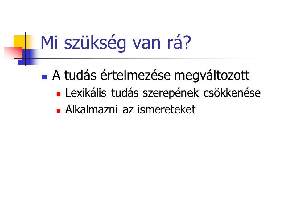 Humánerőforrás-fejlesztési Operatív Program (HEFOP) 3.1-es központi program Szövegértés-szövegalkotás Matematika Idegen nyelv (angol, német, francia, magyar mint idegen nyelv) IKT (informatika és médiahasználat) Szociális, életviteli és környezeti kompetenciák Az életpálya-építés