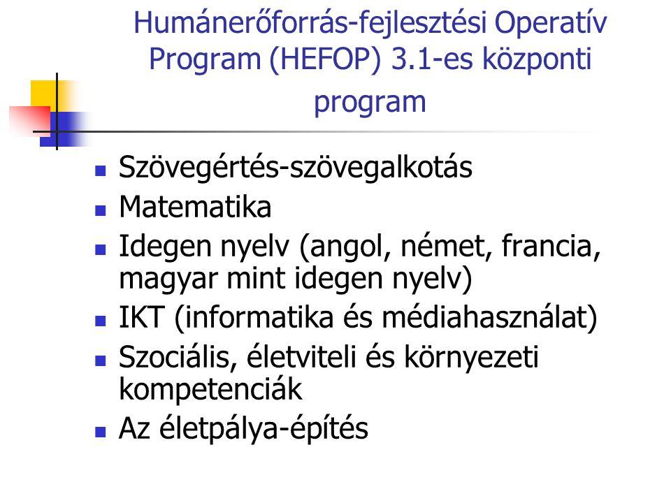 Humánerőforrás-fejlesztési Operatív Program (HEFOP) 3.1-es központi program Szövegértés-szövegalkotás Matematika Idegen nyelv (angol, német, francia,