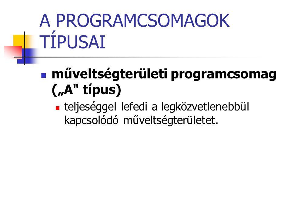 """A PROGRAMCSOMAGOK TÍPUSAI műveltségterületi programcsomag (""""A"""
