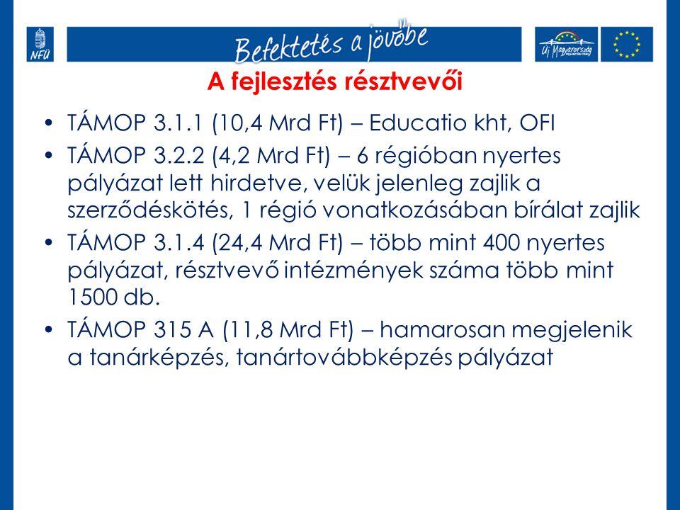 TÁMOP 3.1.1 (10,4 Mrd Ft) – Educatio kht, OFI TÁMOP 3.2.2 (4,2 Mrd Ft) – 6 régióban nyertes pályázat lett hirdetve, velük jelenleg zajlik a szerződéskötés, 1 régió vonatkozásában bírálat zajlik TÁMOP 3.1.4 (24,4 Mrd Ft) – több mint 400 nyertes pályázat, résztvevő intézmények száma több mint 1500 db.