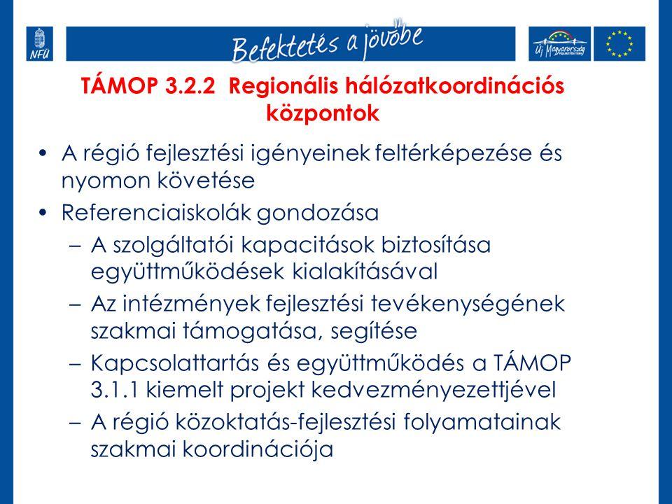 TÁMOP 3.2.2 Regionális hálózatkoordinációs központok A régió fejlesztési igényeinek feltérképezése és nyomon követése Referenciaiskolák gondozása –A szolgáltatói kapacitások biztosítása együttműködések kialakításával –Az intézmények fejlesztési tevékenységének szakmai támogatása, segítése –Kapcsolattartás és együttműködés a TÁMOP 3.1.1 kiemelt projekt kedvezményezettjével –A régió közoktatás-fejlesztési folyamatainak szakmai koordinációja