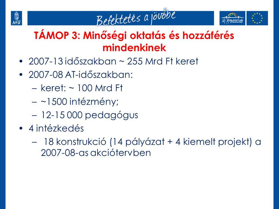 2007-13 időszakban ~ 255 Mrd Ft keret 2007-08 AT-időszakban: –keret: ~ 100 Mrd Ft –~1500 intézmény; –12-15 000 pedagógus 4 intézkedés – 18 konstrukció (14 pályázat + 4 kiemelt projekt) a 2007-08-as akciótervben TÁMOP 3: Minőségi oktatás és hozzáférés mindenkinek