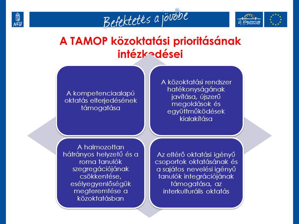 A TAMOP közoktatási prioritásának intézkedései A kompetenciaalapú oktatás elterjedésének támogatása A közoktatási rendszer hatékonyságának javítása, ú
