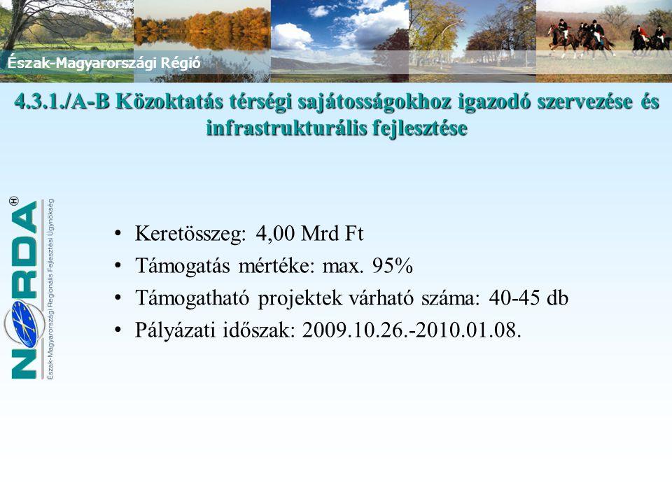 Észak-Magyarországi Régió Keretösszeg: 4,00 Mrd Ft Támogatás mértéke: max. 95% Támogatható projektek várható száma: 40-45 db Pályázati időszak: 2009.1