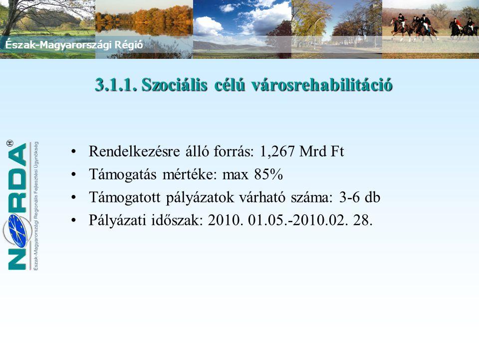 Észak-Magyarországi Régió Rendelkezésre álló forrás: 1,267 Mrd Ft Támogatás mértéke: max 85% Támogatott pályázatok várható száma: 3-6 db Pályázati idő