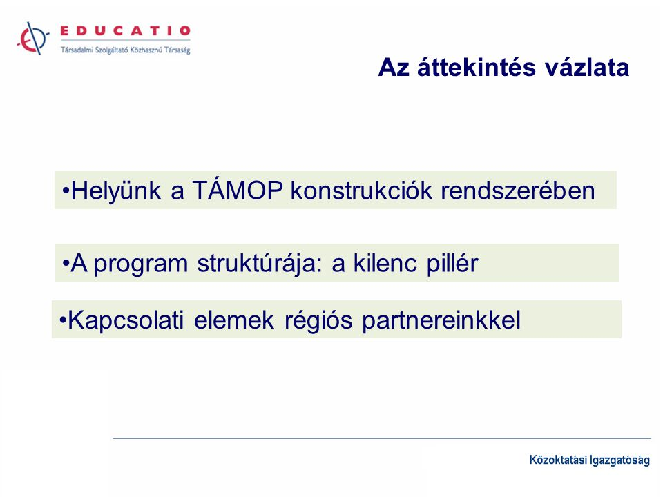 intézmények pedagógusok gyermekek, tanulók társ ellátórendszerek fenntartók szülők civil partnerek regionális hálózat 3.2.2 3.1.2 Új program- csomagok kompetencia- területekre pályályázat Akkreditált szolgáltatók.