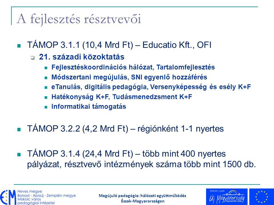 A fejlesztés résztvevői TÁMOP 3.1.1 (10,4 Mrd Ft) – Educatio Kft., OFI  21. századi közoktatás Fejlesztéskoordinációs hálózat, Tartalomfejlesztés Mód