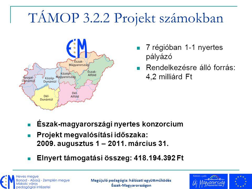 TÁMOP 3.2.2 Projekt számokban Észak-magyarországi nyertes konzorcium Projekt megvalósítási időszaka: 2009. augusztus 1 – 2011. március 31. Elnyert tám