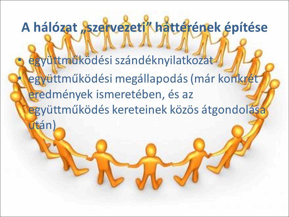 """A hálózat """"szervezeti háttérének építése együttműködési szándéknyilatkozat együttműködési megállapodás (már konkrét eredmények ismeretében, és az együttműködés kereteinek közös átgondolása után)"""