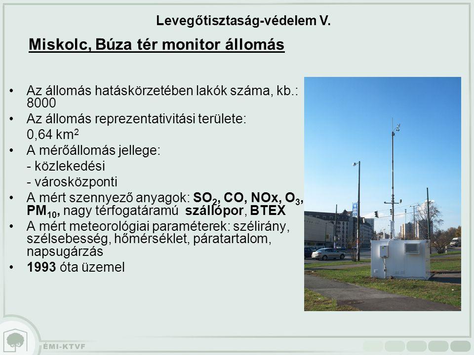Miskolc, Búza tér monitor állomás Az állomás hatáskörzetében lakók száma, kb.: 8000 Az állomás reprezentativitási területe: 0,64 km 2 A mérőállomás je