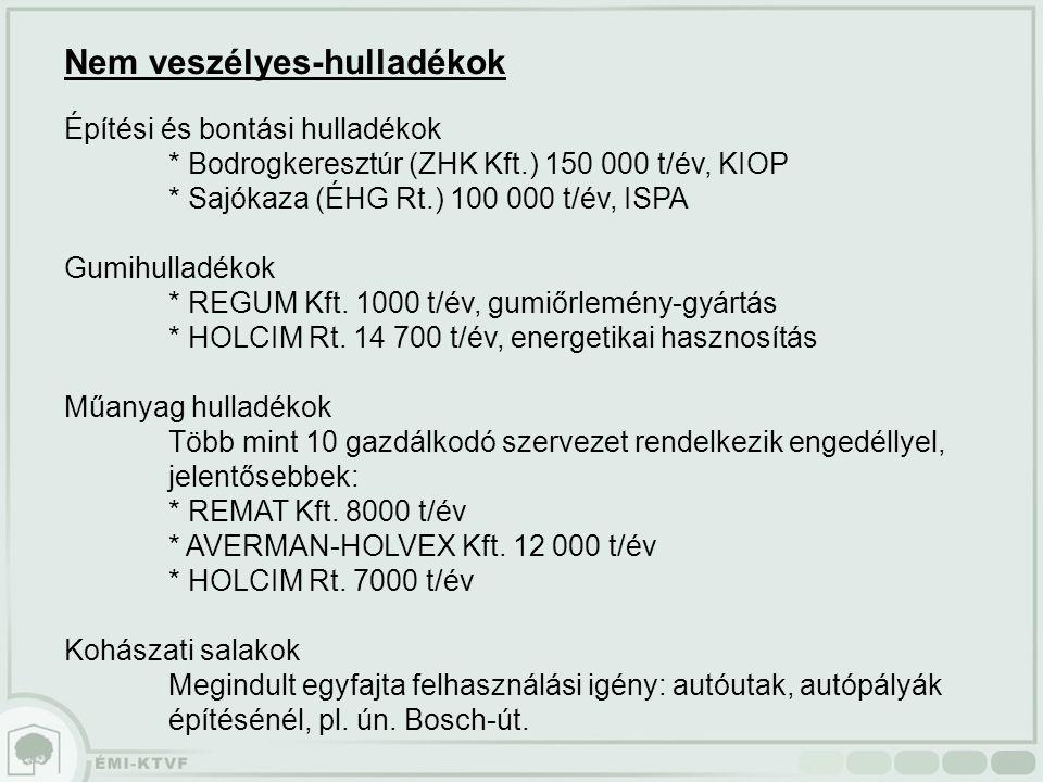 Nem veszélyes-hulladékok Építési és bontási hulladékok * Bodrogkeresztúr (ZHK Kft.) 150 000 t/év, KIOP * Sajókaza (ÉHG Rt.) 100 000 t/év, ISPA Gumihul