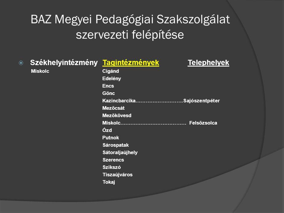 BAZ Megyei Pedagógiai Szakszolgálat szervezeti felépítése  SzékhelyintézményTagintézményekTelephelyek MiskolcCigánd Edelény Encs Gönc Kazincbarcika……