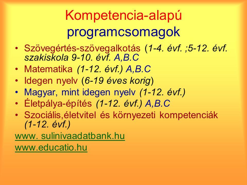 Kompetencia-alapú programcsomagok Szövegértés-szövegalkotás (1-4.