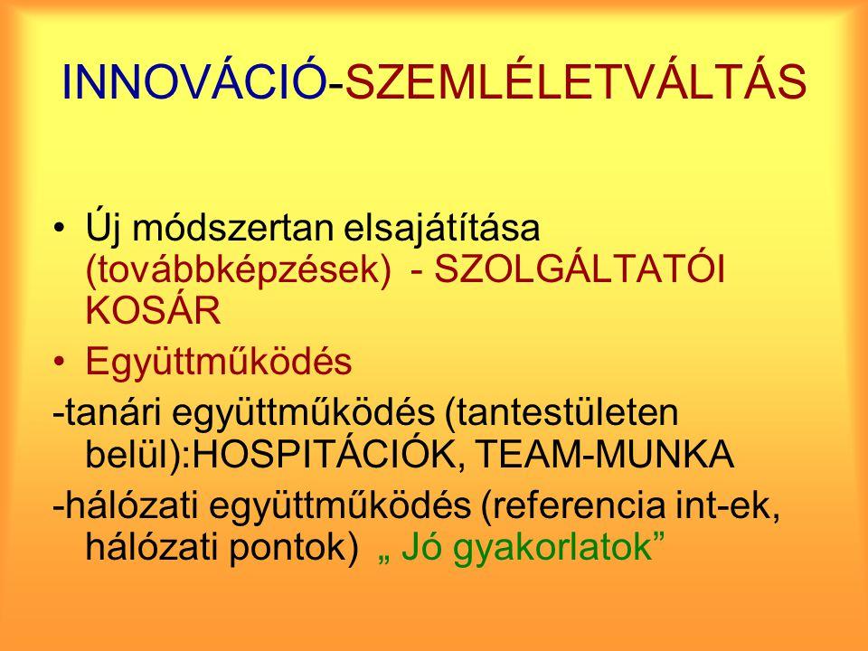 """INNOVÁCIÓ-SZEMLÉLETVÁLTÁS Új módszertan elsajátítása (továbbképzések) - SZOLGÁLTATÓI KOSÁR Együttműködés -tanári együttműködés (tantestületen belül):HOSPITÁCIÓK, TEAM-MUNKA -hálózati együttműködés (referencia int-ek, hálózati pontok) """" Jó gyakorlatok"""