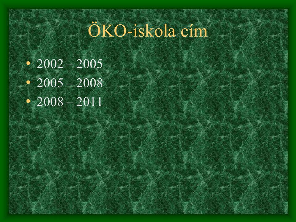 ÖKO-iskola cím 2002 – 2005 2005 – 2008 2008 – 2011