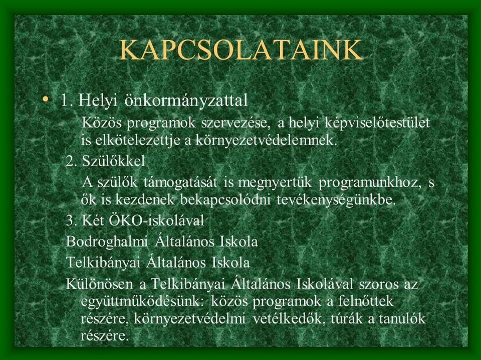 KAPCSOLATAINK 1.