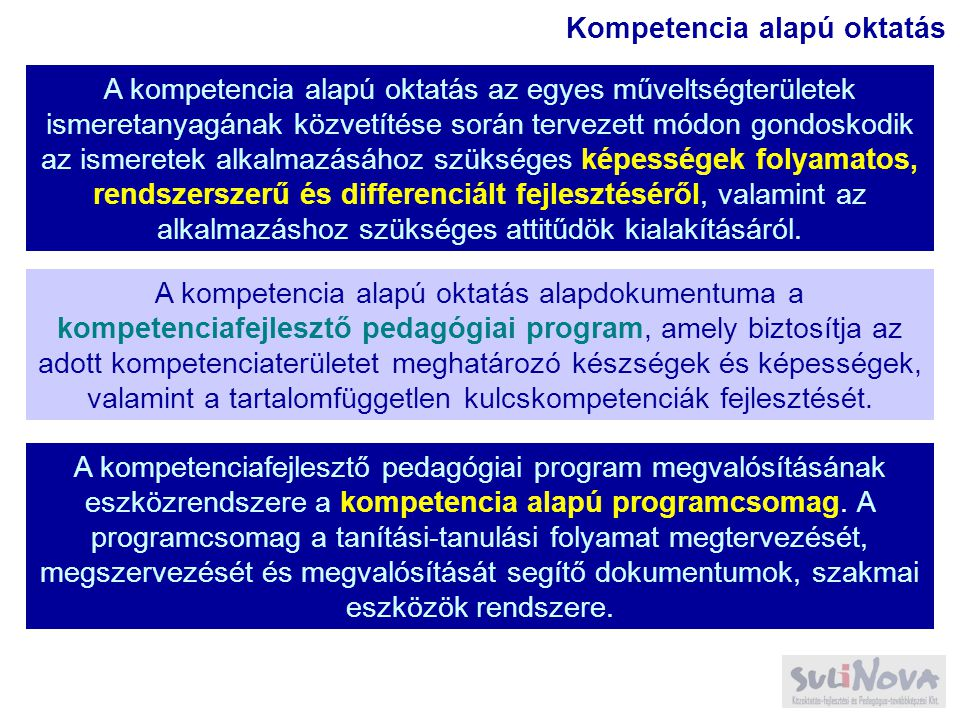 Kompetencia alapú oktatás A kompetencia alapú oktatás az egyes műveltségterületek ismeretanyagának közvetítése során tervezett módon gondoskodik az is