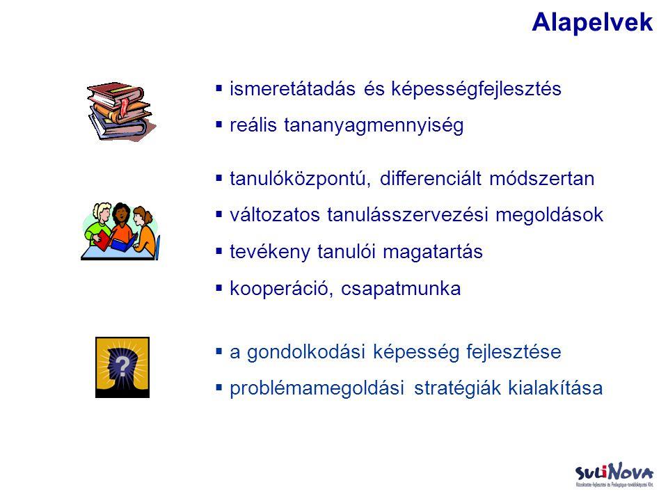  ismeretátadás és képességfejlesztés  reális tananyagmennyiség Alapelvek  tanulóközpontú, differenciált módszertan  változatos tanulásszervezési m