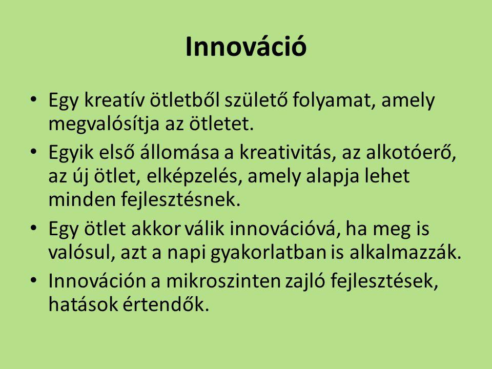 Innováció Egy kreatív ötletből születő folyamat, amely megvalósítja az ötletet.