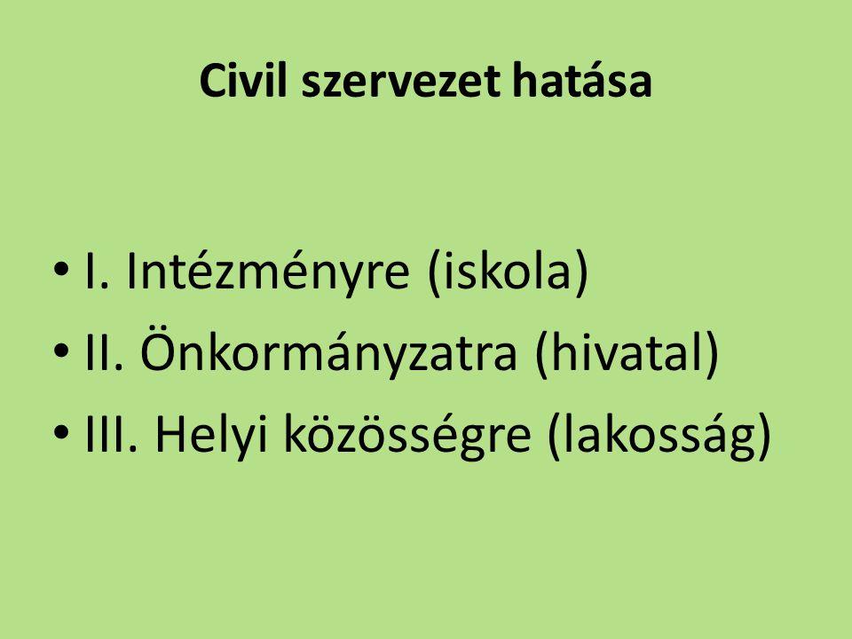 Civil szervezet hatása I. Intézményre (iskola) II.