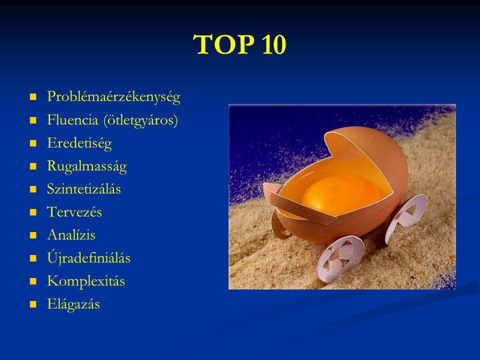TOP 10 Problémaérzékenység Fluencia (ötletgyáros) Eredetiség Rugalmasság Szintetizálás Tervezés Analízis Újradefiniálás Komplexitás Elágazás