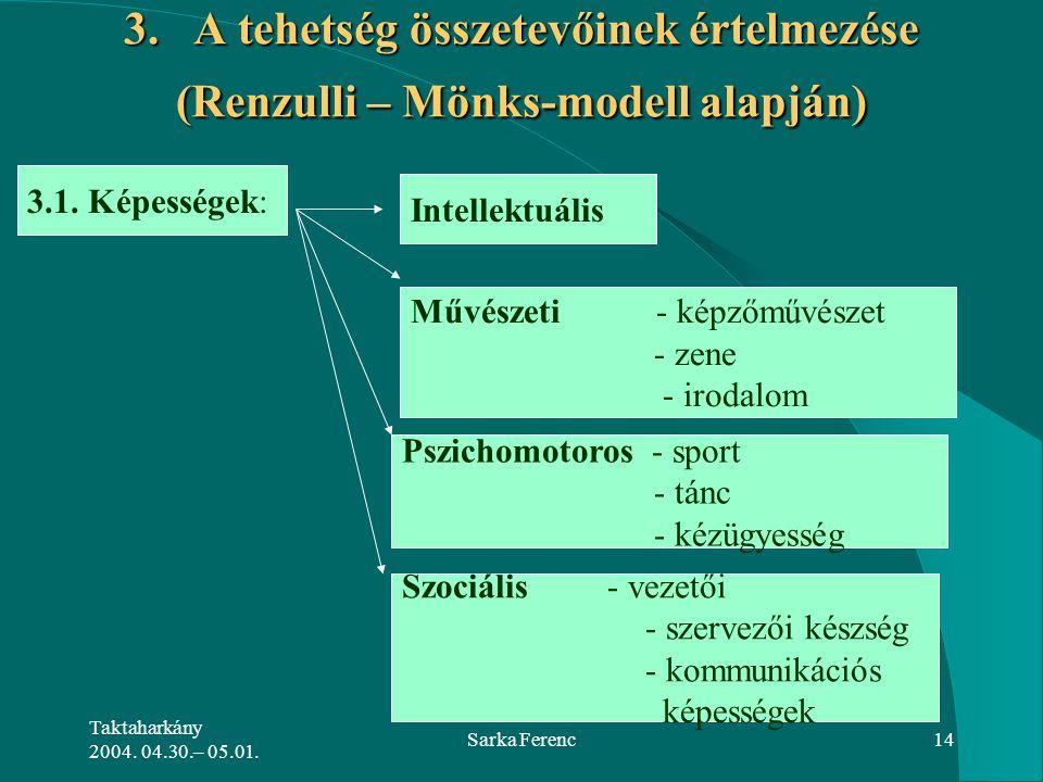 Taktaharkány 2004. 04.30.– 05.01. Sarka Ferenc14 3. A tehetség összetevőinek értelmezése (Renzulli – Mönks-modell alapján) 3.1. Képességek: Intellektu