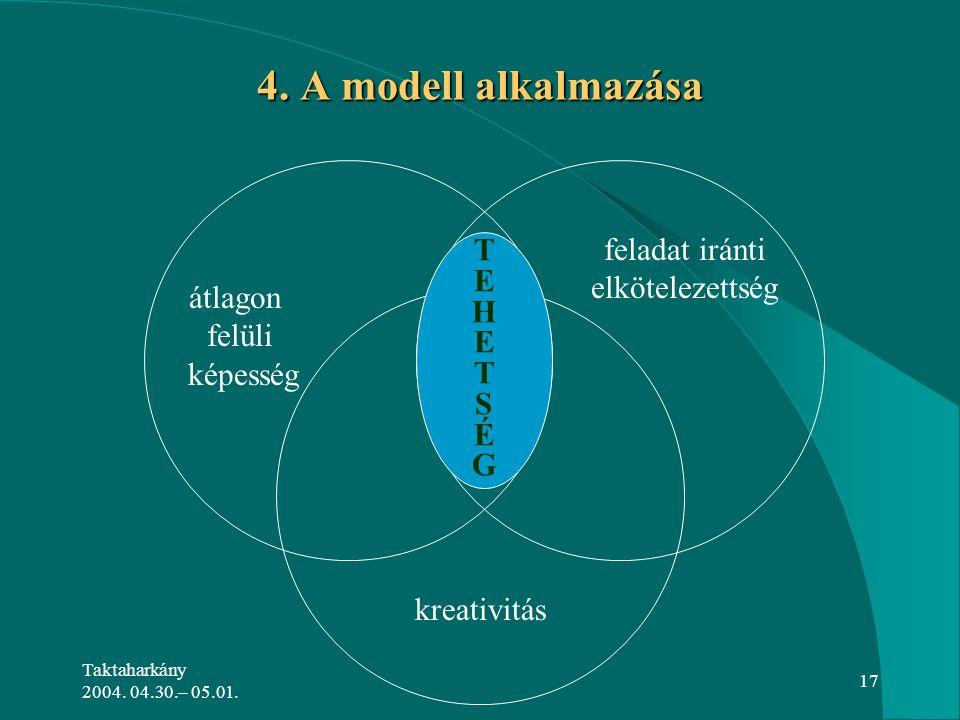Taktaharkány 2004. 04.30.– 05.01. 17 4. A modell alkalmazása átlagon felüli képesség feladat iránti elkötelezettség kreativitás TEHETSÉGTEHETSÉG