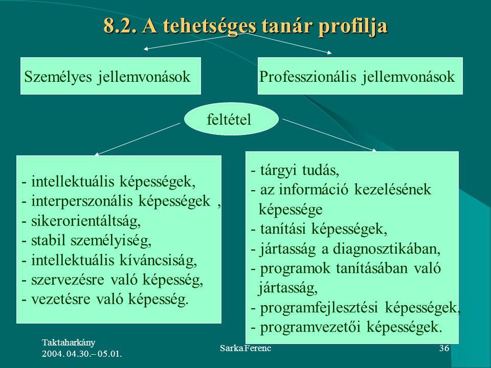 Taktaharkány 2004. 04.30.– 05.01. Sarka Ferenc36 8.2. A tehetséges tanár profilja Személyes jellemvonásokProfesszionális jellemvonások feltétel - inte