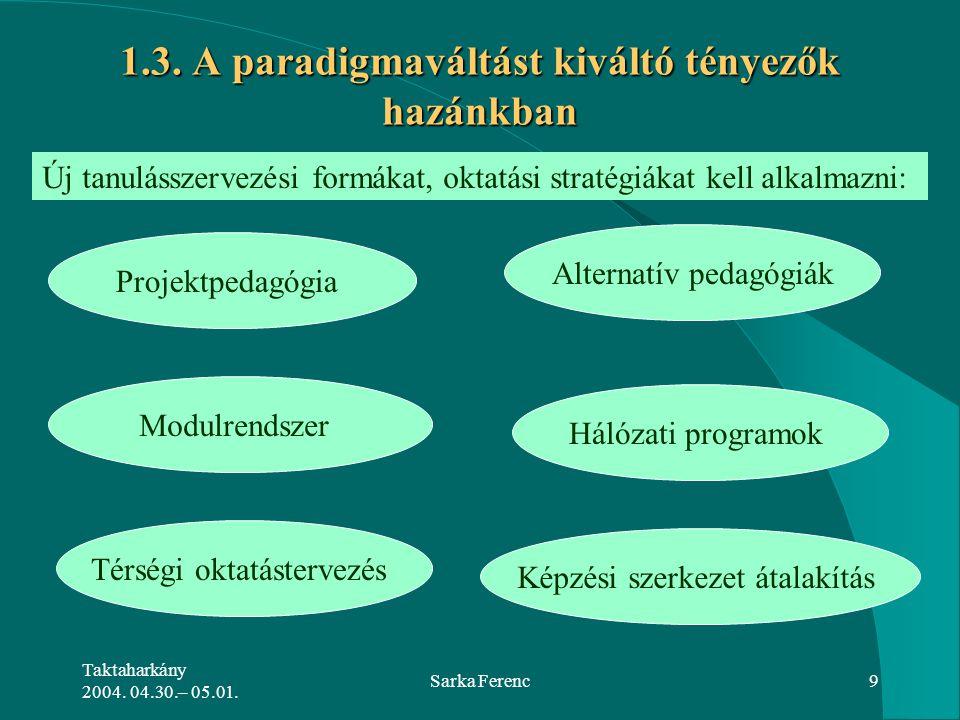 Taktaharkány 2004. 04.30.– 05.01. Sarka Ferenc9 1.3. A paradigmaváltást kiváltó tényezők hazánkban Új tanulásszervezési formákat, oktatási stratégiáka