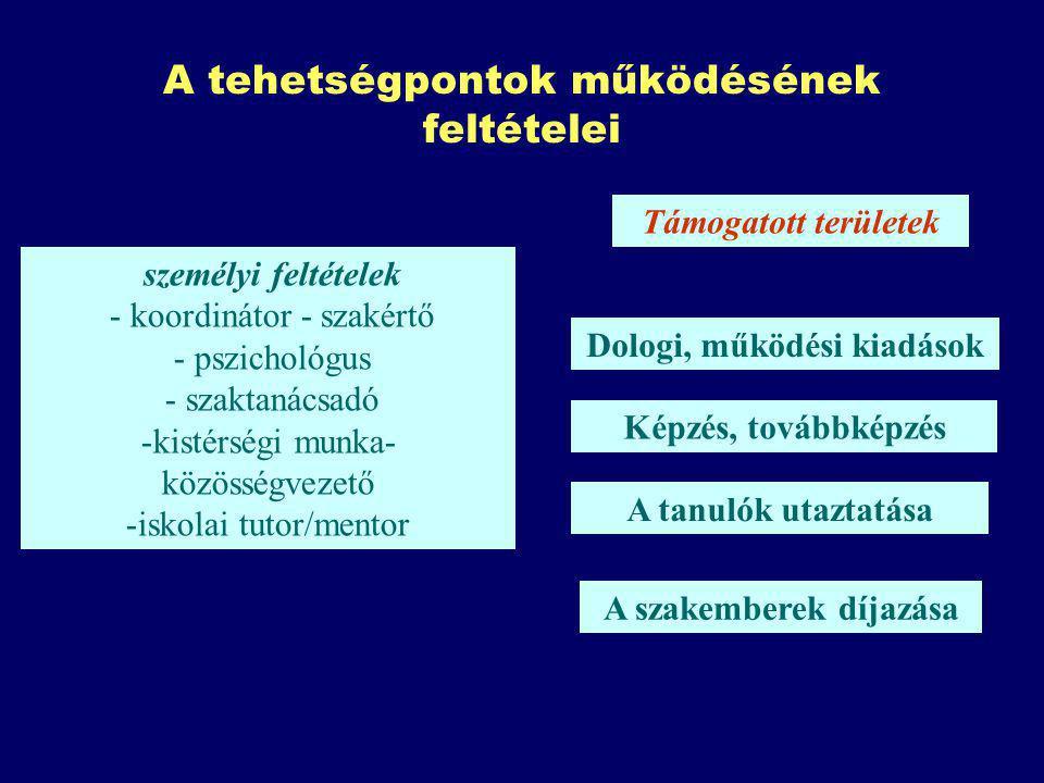A tehetségpontok működésének feltételei személyi feltételek - koordinátor - szakértő - pszichológus - szaktanácsadó -kistérségi munka- közösségvezető
