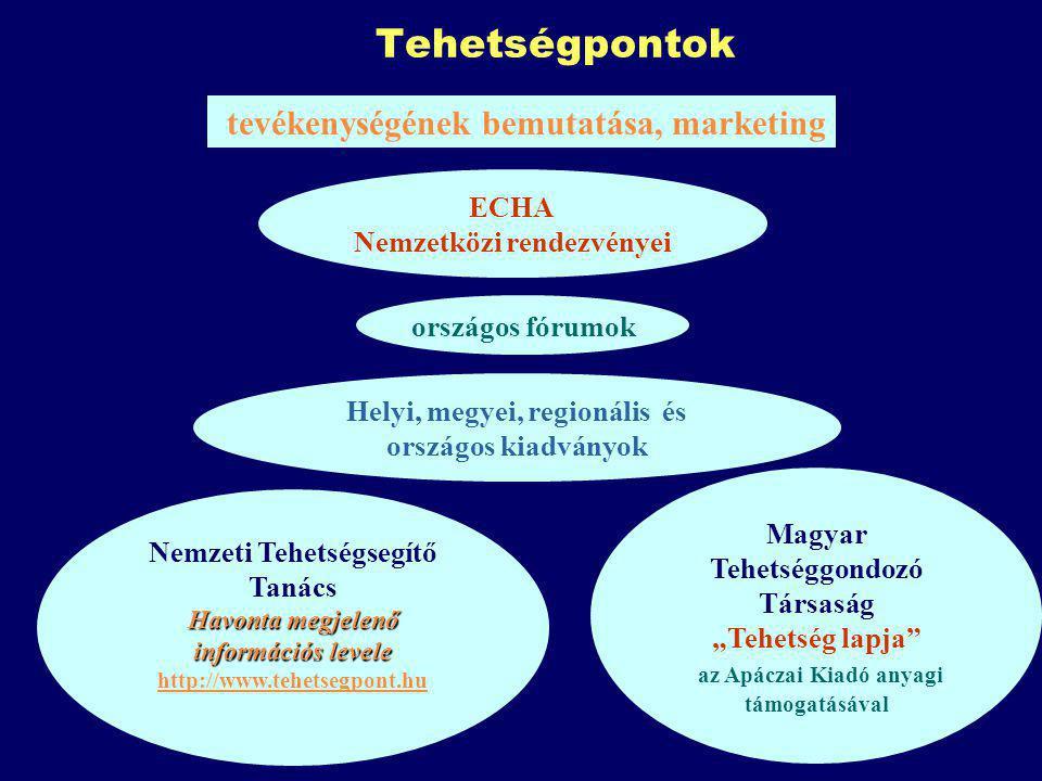 Tehetségpontok tevékenységének bemutatása, marketing Nemzeti Tehetségsegítő Tanács Havonta megjelenő információs levele http://www.tehetsegpont.hu Mag