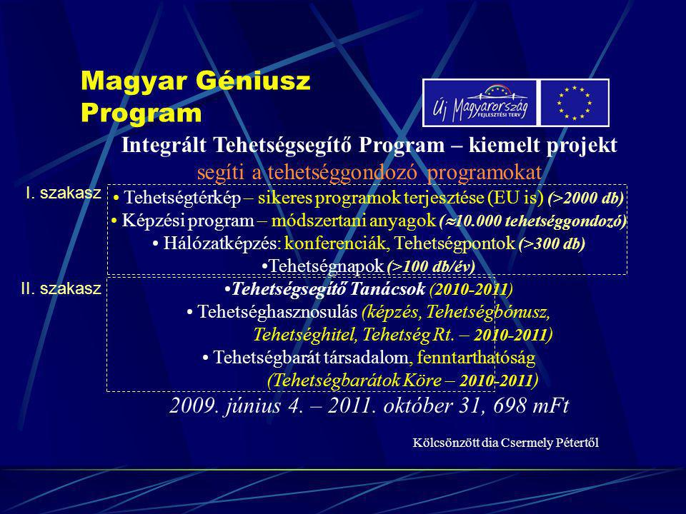 Pályázati lehetőségek Oktatásért Közalapítvány HON lapján http:// www. oktatasert.hu