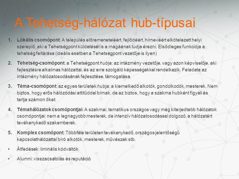 A Tehetség-hálózat hub-típusai 1.Lokális csomópont: A település előremeneteléért, fejlődéért, hírnevéért elkötelezett helyi szereplő, aki a Tehetségpont küldetését is a magáénak tudja érezni.