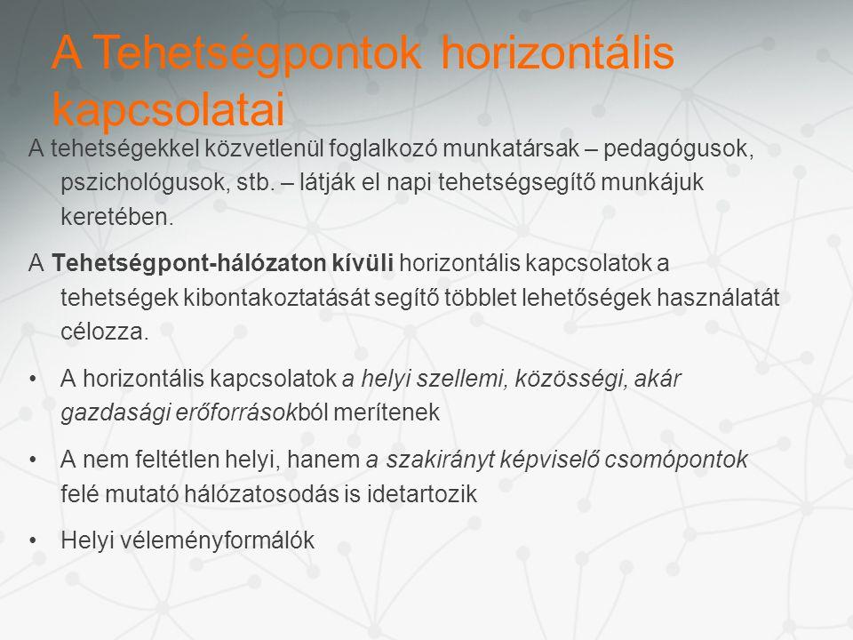 A Tehetségpontok horizontális kapcsolatai A tehetségekkel közvetlenül foglalkozó munkatársak – pedagógusok, pszichológusok, stb.