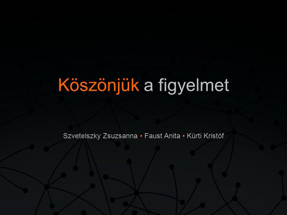 Köszönjük a figyelmet Szvetelszky Zsuzsanna Faust Anita Kürti Kristóf
