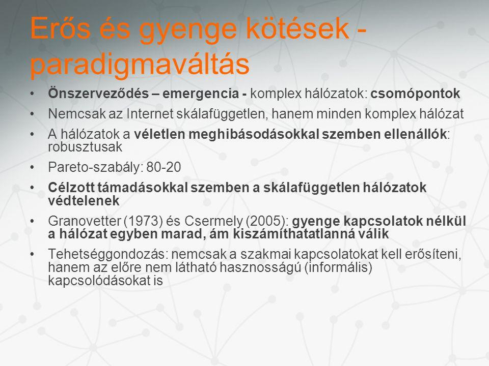 Erős és gyenge kötések - paradigmaváltás Önszerveződés – emergencia - komplex hálózatok: csomópontok Nemcsak az Internet skálafüggetlen, hanem minden komplex hálózat A hálózatok a véletlen meghibásodásokkal szemben ellenállók: robusztusak Pareto-szabály: 80-20 Célzott támadásokkal szemben a skálafüggetlen hálózatok védtelenek Granovetter (1973) és Csermely (2005): gyenge kapcsolatok nélkül a hálózat egyben marad, ám kiszámíthatatlanná válik Tehetséggondozás: nemcsak a szakmai kapcsolatokat kell erősíteni, hanem az előre nem látható hasznosságú (informális) kapcsolódásokat is