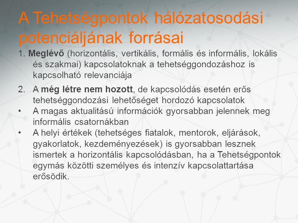 1. Meglévő (horizontális, vertikális, formális és informális, lokális és szakmai) kapcsolatoknak a tehetséggondozáshoz is kapcsolható relevanciája 2.A