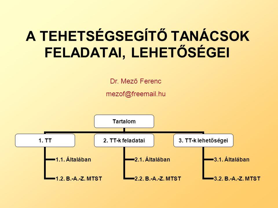 A TEHETSÉGSEGÍTŐ TANÁCSOK FELADATAI, LEHETŐSÉGEI Dr. Mező Ferenc mezof@freemail.hu Tartalom 1. TT 1.1. Általában 1.2. B.-A.-Z. MTST 2. TT-k feladatai