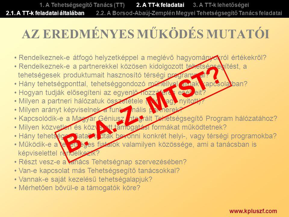 AZ EREDMÉNYES MŰKÖDÉS MUTATÓI www.kpluszf.com Rendelkeznek-e átfogó helyzetképpel a meglévő hagyományokról értékekről? Rendelkeznek-e a partnerekkel k