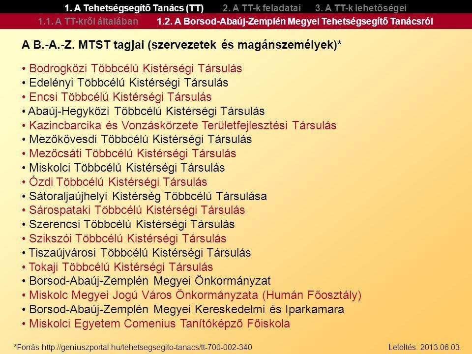 A B.-A.-Z. MTST tagjai (szervezetek és magánszemélyek)* Bodrogközi Többcélú Kistérségi Társulás Edelényi Többcélú Kistérségi Társulás Encsi Többcélú K