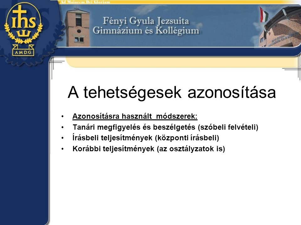 A tehetségesek azonosítása Azonosításra használt módszerek: Tanári megfigyelés és beszélgetés (szóbeli felvételi) Írásbeli teljesítmények (központi írásbeli) Korábbi teljesítmények (az osztályzatok is)