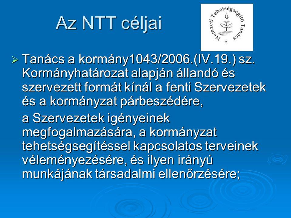  Tanács a kormány1043/2006.(IV.19.) sz.