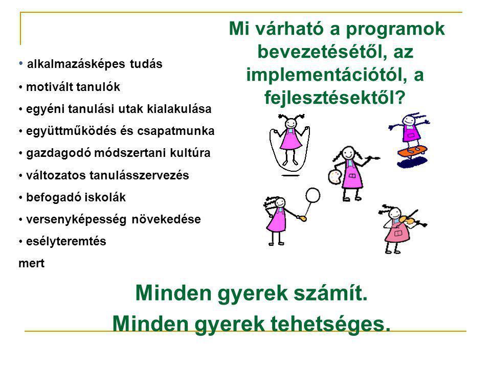 alkalmazásképes tudás motivált tanulók egyéni tanulási utak kialakulása együttműködés és csapatmunka gazdagodó módszertani kultúra változatos tanulásszervezés befogadó iskolák versenyképesség növekedése esélyteremtés mert Mi várható a programok bevezetésétől, az implementációtól, a fejlesztésektől.